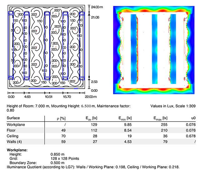 Oświetlenie przemysłowe led z zastosowaniem lampy przemysłowej LED 85Watt - symulacja wykonana w programie Dialux
