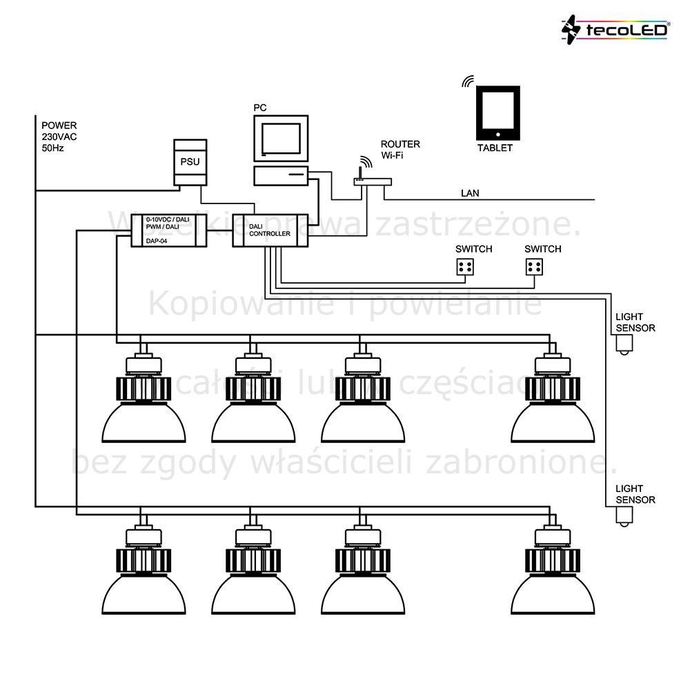 System regulacji jasności oświetlenia LED - Tecoled.